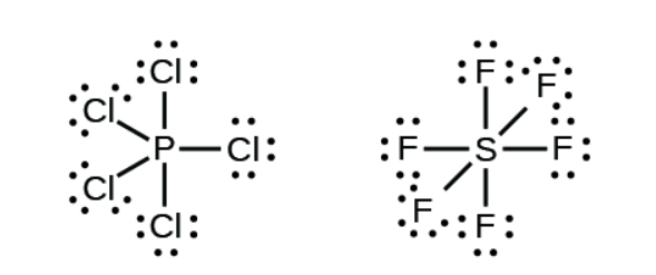 Openstax Atoms First Chemistry 44 Lewis Symbols And Structures