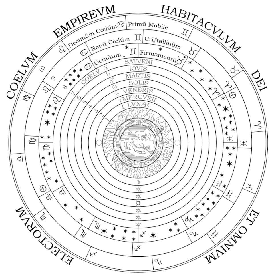 Ptolemy.JPG