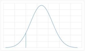 Stats_Figure6.10.png