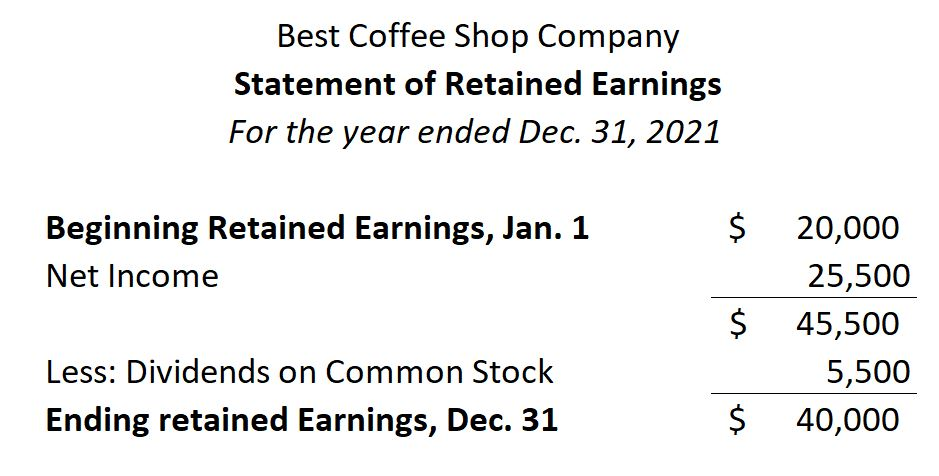 Statement of Retained Earnings Sample
