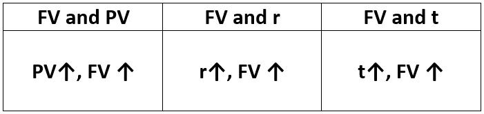 FV relationships.PNG