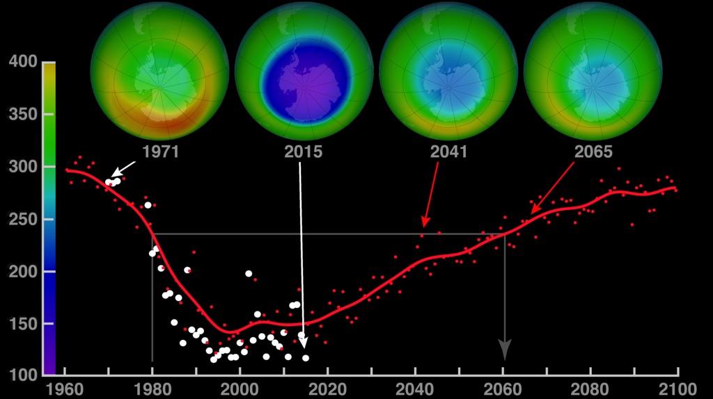 Ozone_hole_recovery_NASA.jpg