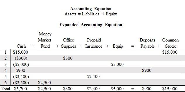Money Market Fund.jpg