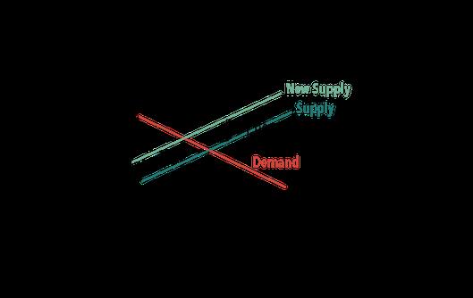 Figure 16.12.png
