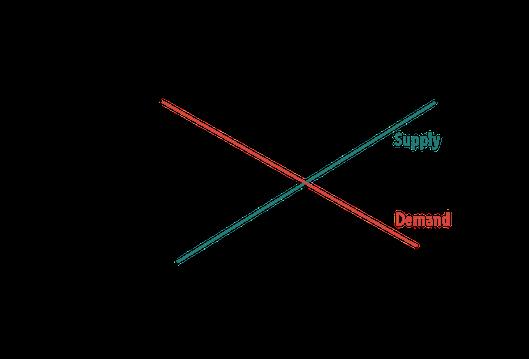 Figure 16.10.png