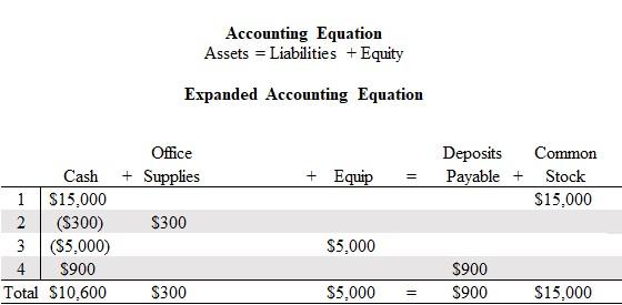 Deposits Payable.jpg