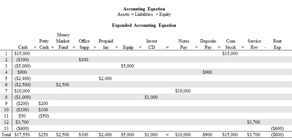 Rent Expense.jpg