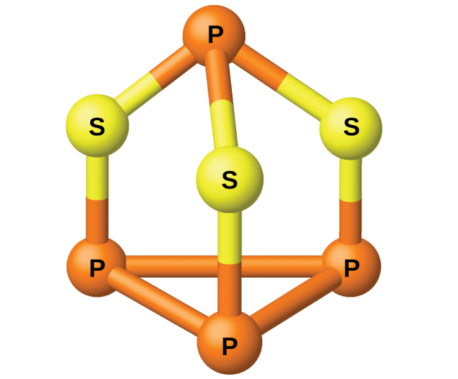Openstax Atoms First Chemistry 188 Occurrence Preparation And