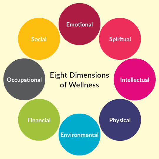 Eight_Dimensions_of_Wellness.png